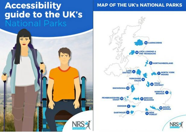 UK National Parks Guide